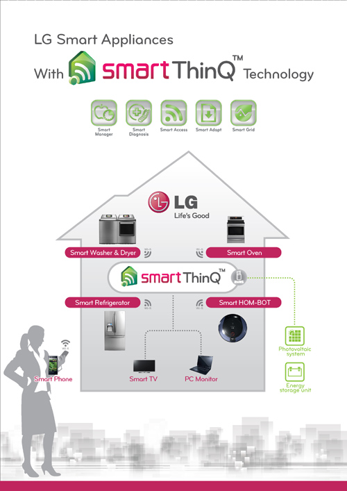 LG_Smart_Appliances