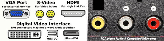 video port types